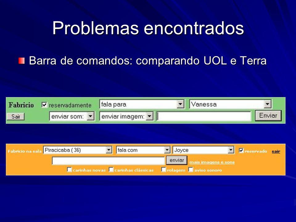 Problemas encontrados Barra de comandos: comparando UOL e Terra