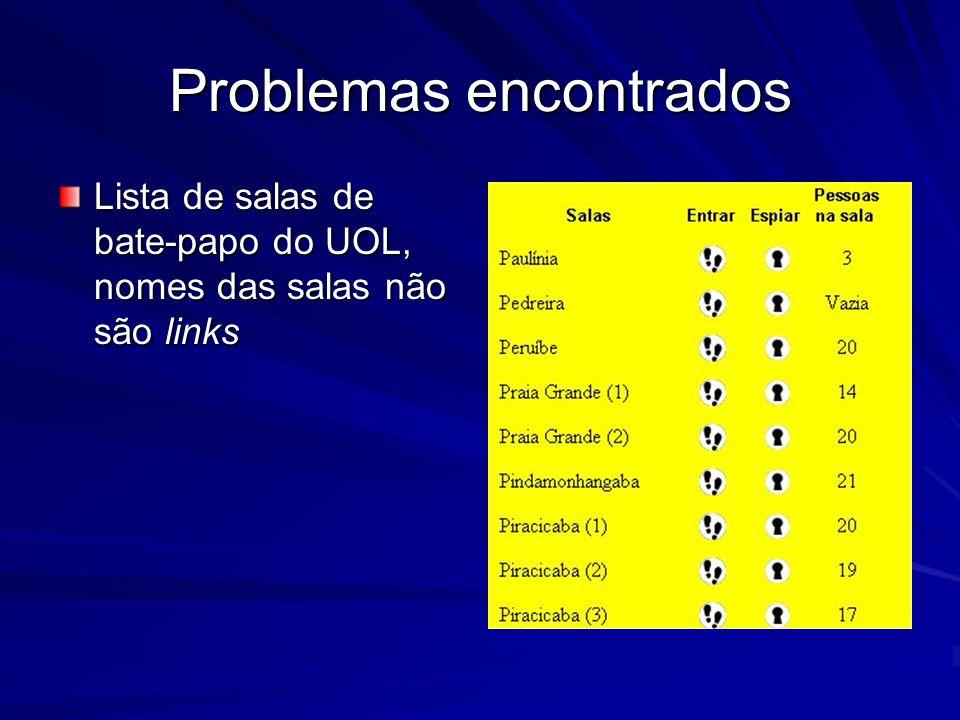 Problemas encontrados Lista de salas de bate-papo do UOL, nomes das salas não são links