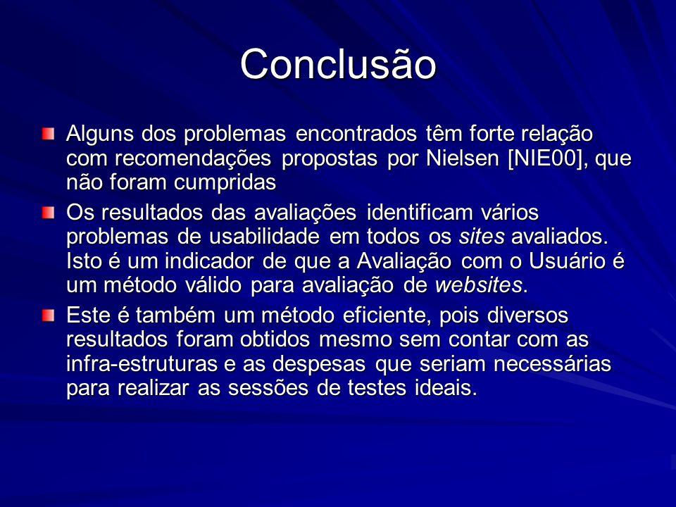 Conclusão Alguns dos problemas encontrados têm forte relação com recomendações propostas por Nielsen [NIE00], que não foram cumpridas Os resultados das avaliações identificam vários problemas de usabilidade em todos os sites avaliados.