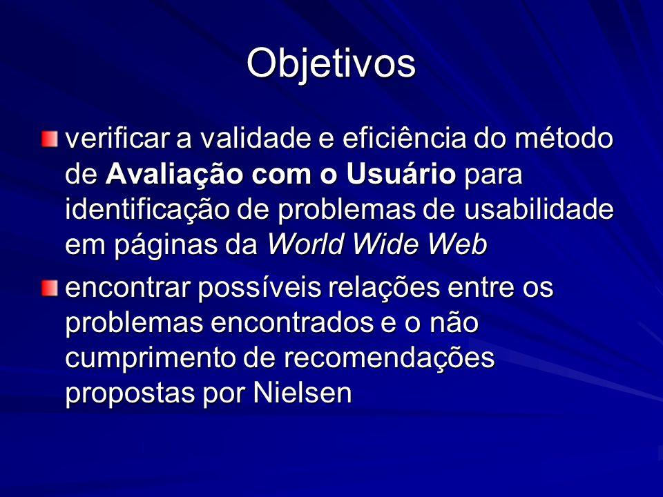 Objetivos verificar a validade e eficiência do método de Avaliação com o Usuário para identificação de problemas de usabilidade em páginas da World Wide Web encontrar possíveis relações entre os problemas encontrados e o não cumprimento de recomendações propostas por Nielsen