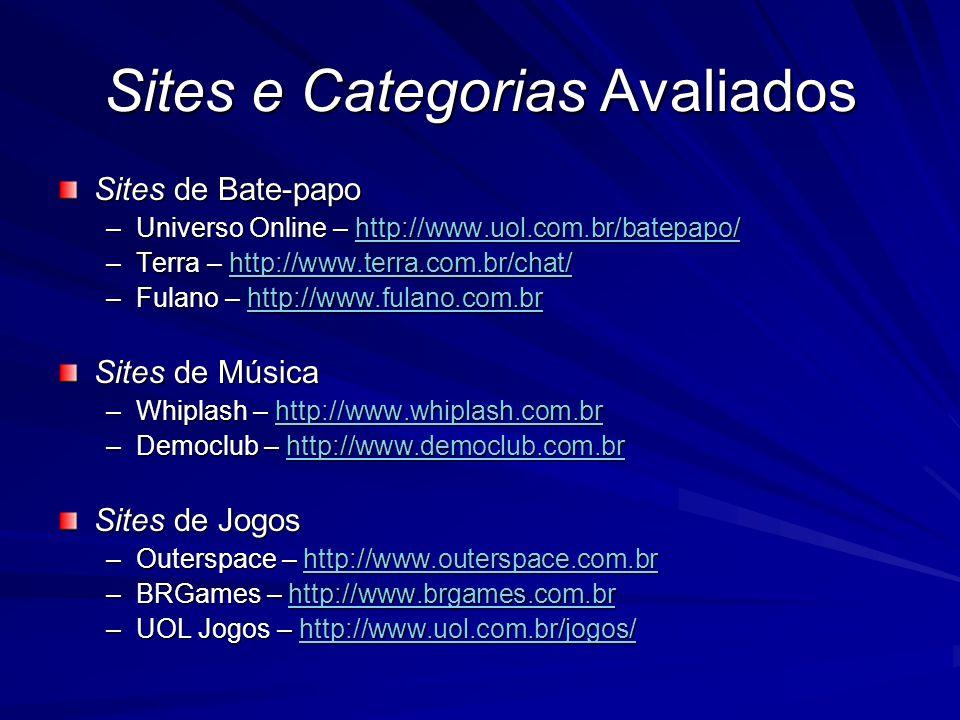 Sites e Categorias Avaliados Sites de Bate-papo –Universo Online – http://www.uol.com.br/batepapo/ http://www.uol.com.br/batepapo/ –Terra – http://www.terra.com.br/chat/ http://www.terra.com.br/chat/ –Fulano – http://www.fulano.com.br http://www.fulano.com.br Sites de Música –Whiplash – http://www.whiplash.com.br http://www.whiplash.com.br –Democlub – http://www.democlub.com.br http://www.democlub.com.br Sites de Jogos –Outerspace – http://www.outerspace.com.br http://www.outerspace.com.br –BRGames – http://www.brgames.com.br http://www.brgames.com.br –UOL Jogos – http://www.uol.com.br/jogos/ http://www.uol.com.br/jogos/
