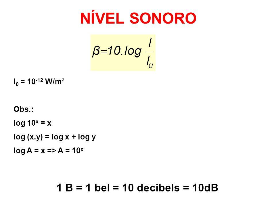 NÍVEL SONORO I 0 = 10 -12 W/m² Obs.: log 10 x = x log (x.y) = log x + log y log A = x => A = 10 x 1 B = 1 bel = 10 decibels = 10dB