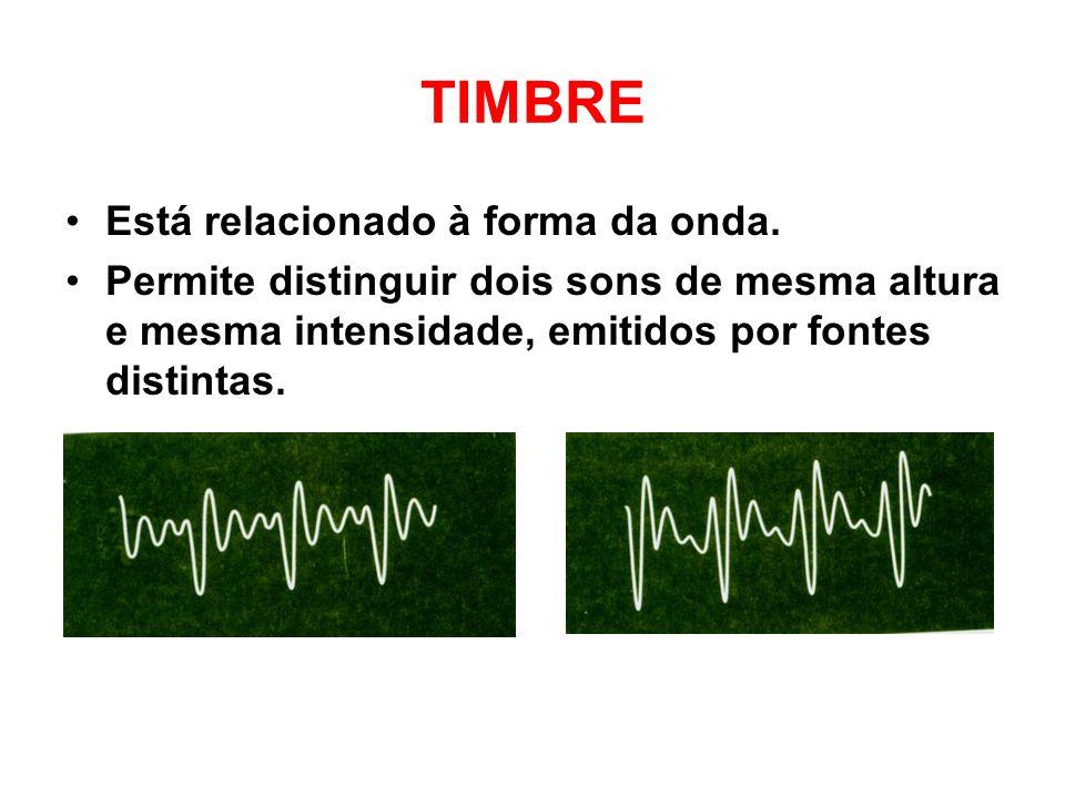 TIMBRE Está relacionado à forma da onda. Permite distinguir dois sons de mesma altura e mesma intensidade, emitidos por fontes distintas.