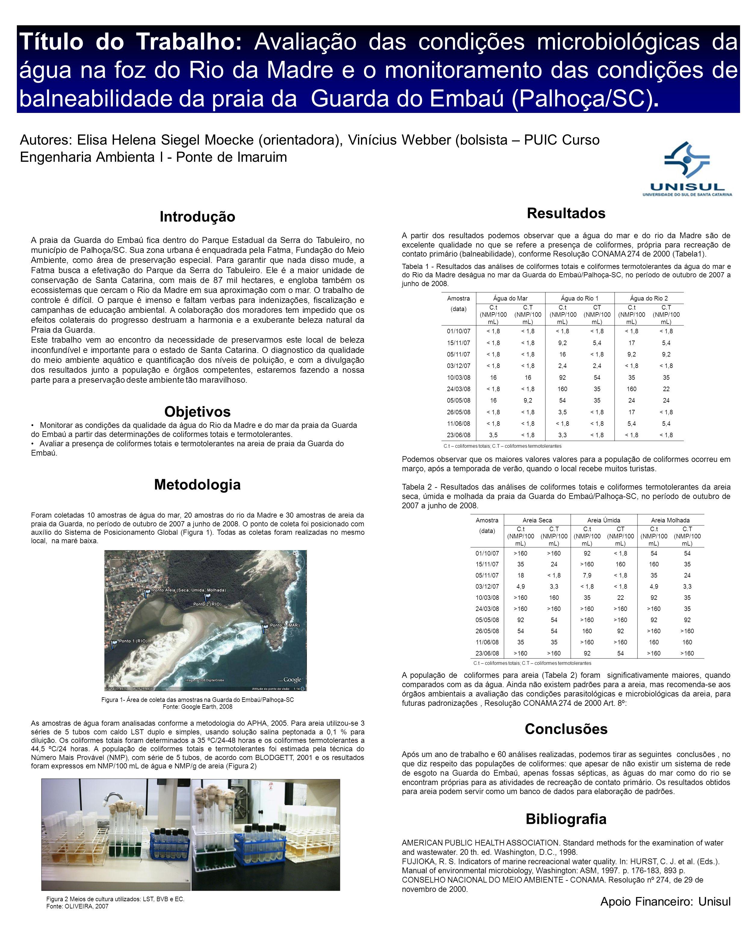 Título do Trabalho: Avaliação das condições microbiológicas da água na foz do Rio da Madre e o monitoramento das condições de balneabilidade da praia da Guarda do Embaú (Palhoça/SC).