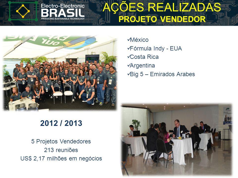 AÇÕES REALIZADAS PROJETO VENDEDOR México Fórmula Indy - EUA Costa Rica Argentina Big 5 – Emirados Arabes 2012 / 2013 5 Projetos Vendedores 213 reuniõe