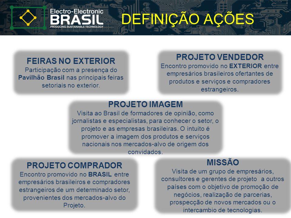 DEFINIÇÃO AÇÕES PROJETO COMPRADOR Encontro promovido no BRASIL entre empresários brasileiros e compradores estrangeiros de um determinado setor, prove