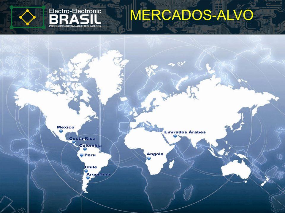 MERCADOS-ALVO
