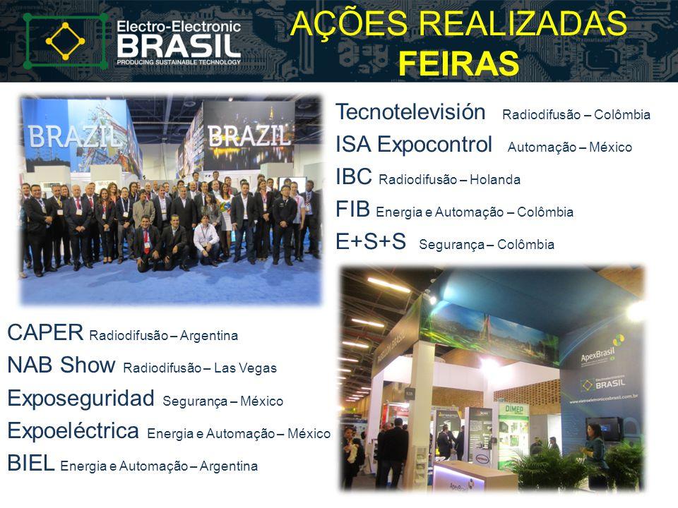 AÇÕES REALIZADAS FEIRAS Tecnotelevisión Radiodifusão – Colômbia ISA Expocontrol Automação – México IBC Radiodifusão – Holanda FIB Energia e Automação