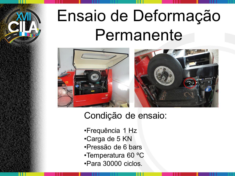 Ensaio de Deformação Permanente As medições são feitas em 15 pontos diferentes das placas.