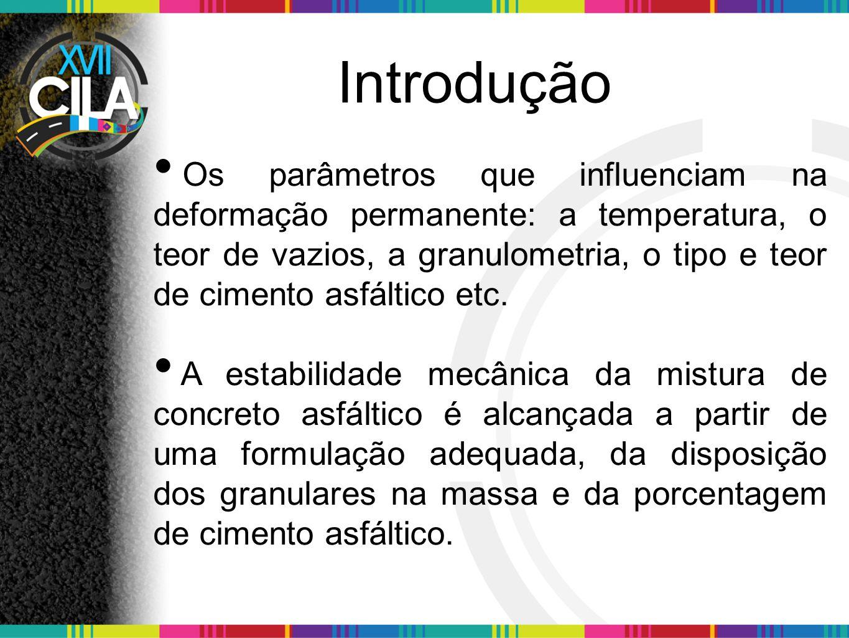 Introdução Em geral os concretos asfálticos que apresentam deformação permanente em laboratório, dentro dos limites especificados de misturas de concreto asfáltico, em particular, no campo não apresentam deformação permanente.
