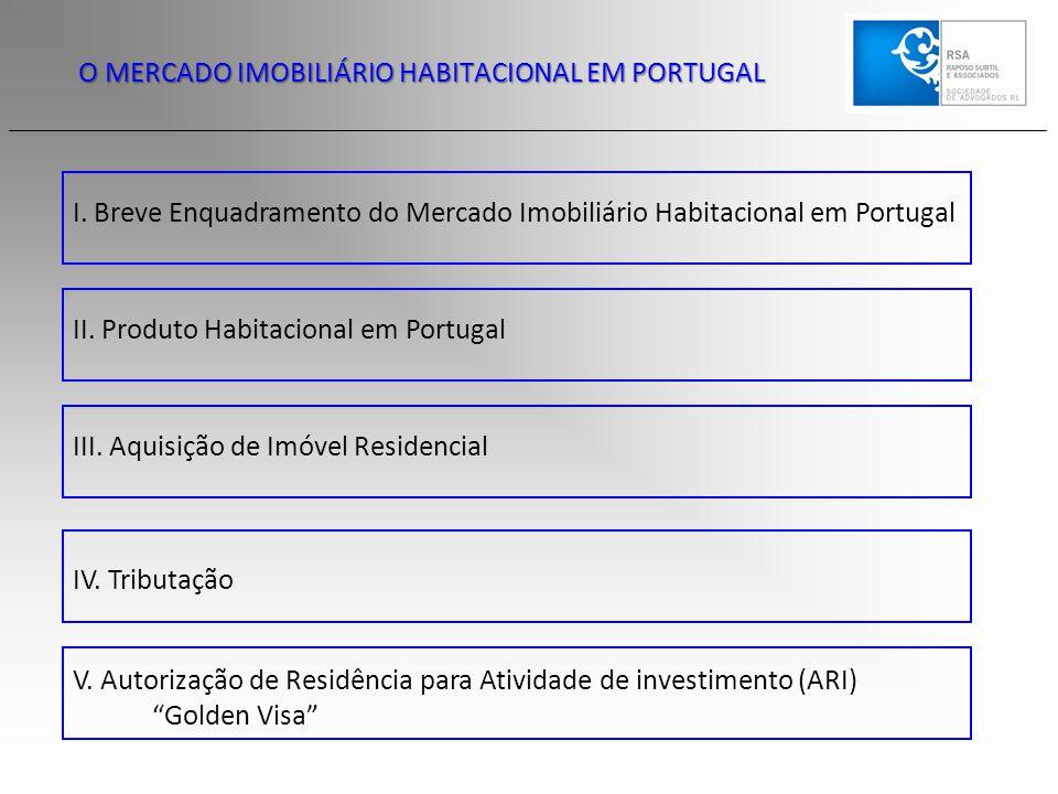 I. Breve Enquadramento do Mercado Imobiliário Habitacional em Portugal III. Aquisição de Imóvel Residencial II. Produto Habitacional em Portugal IV. T