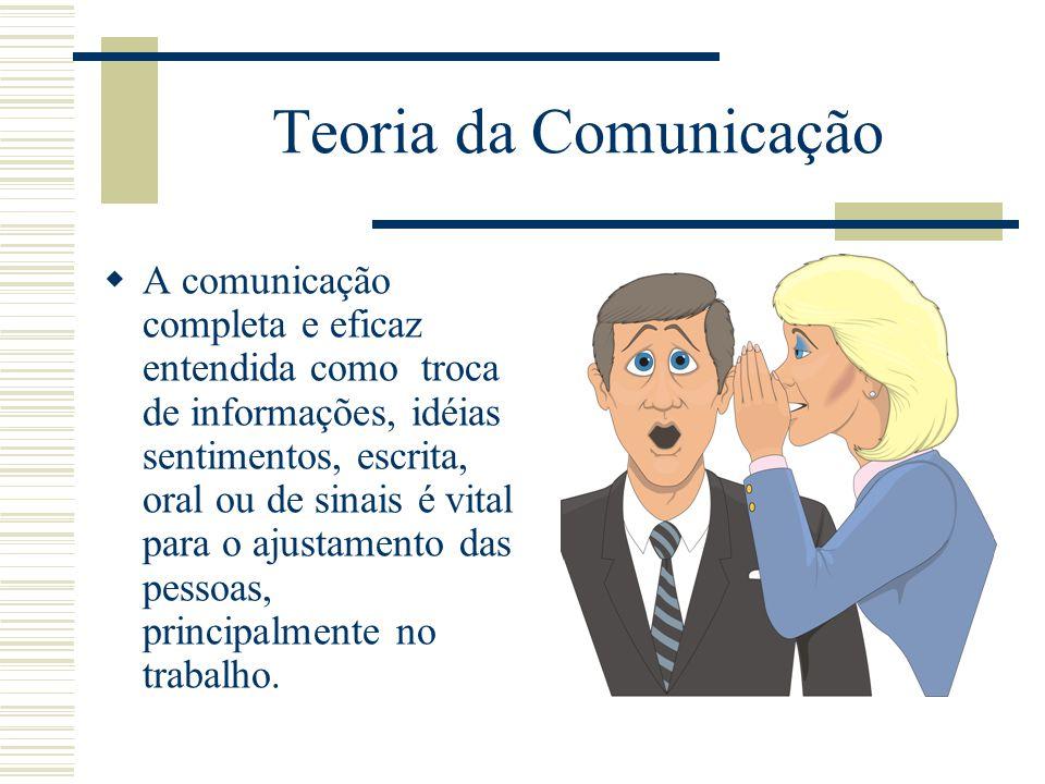 Teoria da Comunicação  A comunicação completa e eficaz entendida como troca de informações, idéias sentimentos, escrita, oral ou de sinais é vital pa