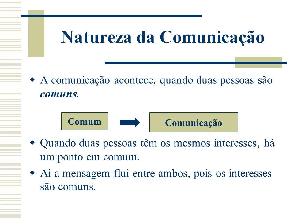 Natureza da Comunicação  A comunicação acontece, quando duas pessoas são comuns.  Quando duas pessoas têm os mesmos interesses, há um ponto em comum
