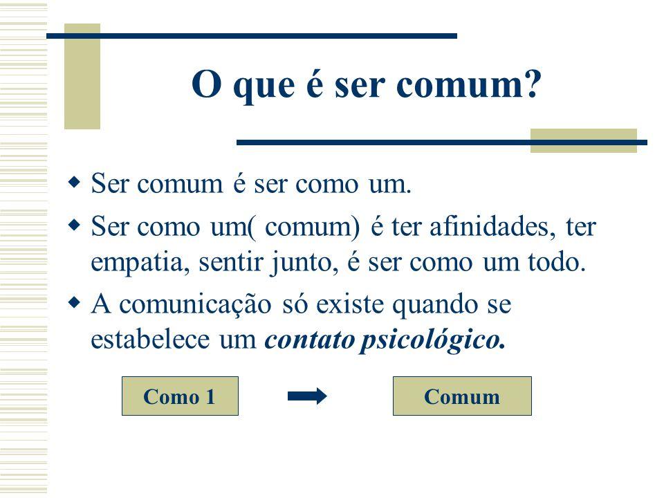 O que é ser comum?  Ser comum é ser como um.  Ser como um( comum) é ter afinidades, ter empatia, sentir junto, é ser como um todo.  A comunicação s