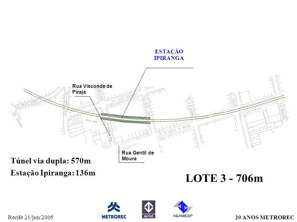 20 ANOS METRORECRecife 21/jun/2005 Túnel via dupla: 570m Estação Ipiranga: 136m LOTE 3 - 706m ESTAÇÃO IPIRANGA Rua Gentil de Moura Rua Visconde de Pirajá