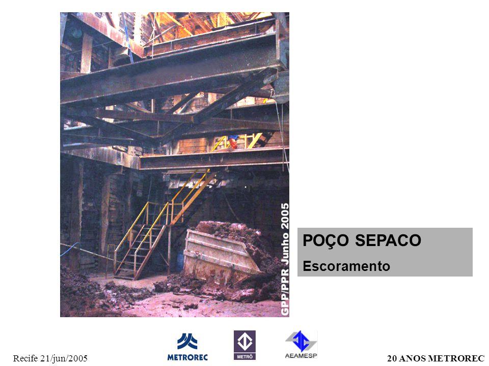 20 ANOS METRORECRecife 21/jun/2005 POÇO SEPACO Escoramento