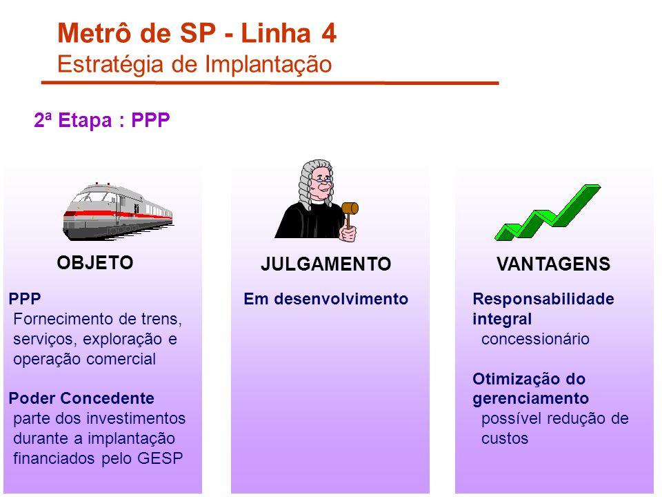 2ª Etapa : PPP PPP Fornecimento de trens, serviços, exploração e operação comercial Poder Concedente parte dos investimentos durante a implantação fin