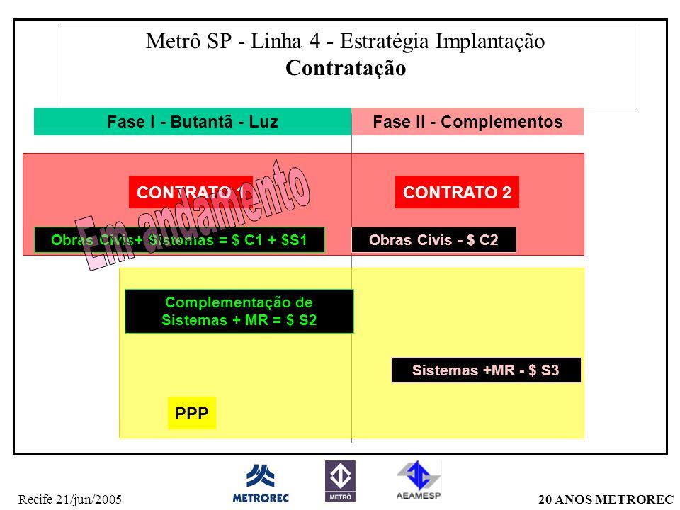 20 ANOS METRORECRecife 21/jun/2005 Metrô SP - Linha 4 - Estratégia Implantação Contratação Fase I - Butantã - LuzFase II - Complementos Obras Civis+ S