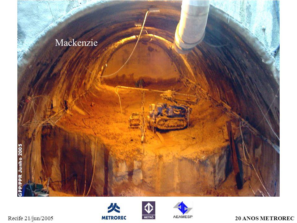 20 ANOS METRORECRecife 21/jun/2005 Mackenzie