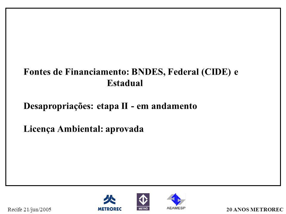 20 ANOS METRORECRecife 21/jun/2005 Fontes de Financiamento: BNDES, Federal (CIDE) e Estadual Desapropriações: etapa II - em andamento Licença Ambiental: aprovada