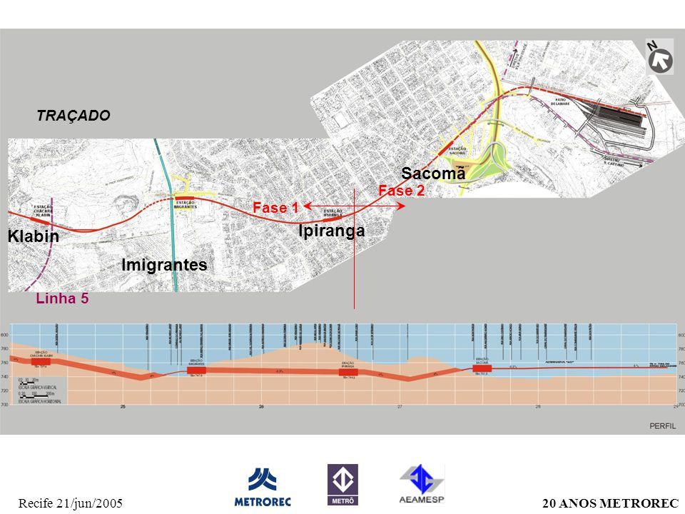 20 ANOS METRORECRecife 21/jun/2005 Traçado TRAÇADO Klabin Imigrantes Ipiranga Sacomã Fase 1 Fase 2 Linha 5