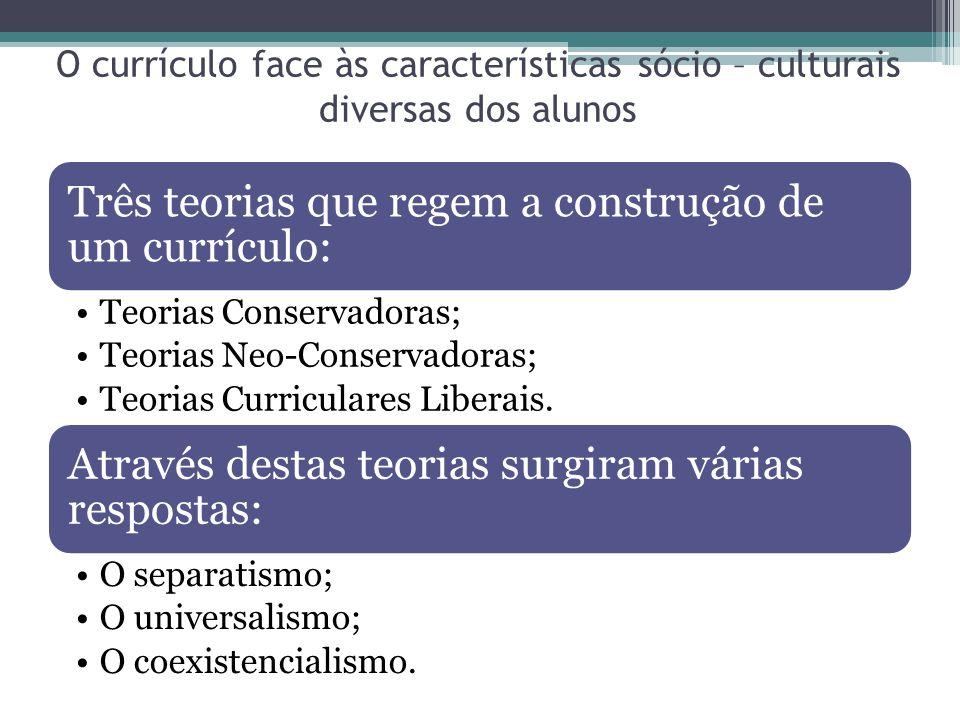 O currículo face às características sócio – culturais diversas dos alunos Três teorias que regem a construção de um currículo: Teorias Conservadoras;