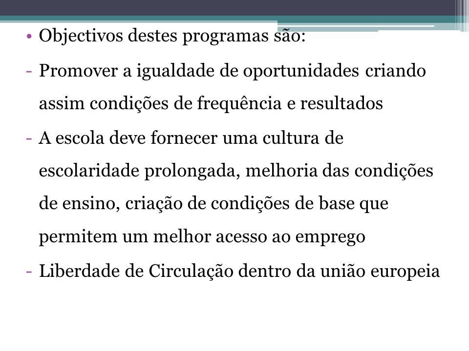 Objectivos destes programas são: -Promover a igualdade de oportunidades criando assim condições de frequência e resultados -A escola deve fornecer uma
