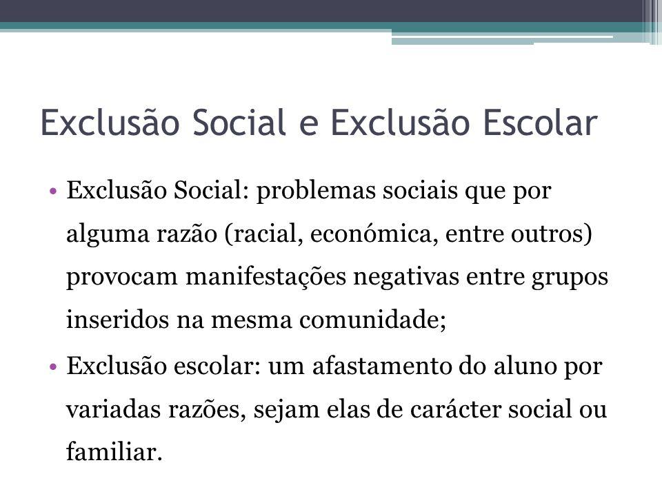 Exclusão Social e Exclusão Escolar Exclusão Social: problemas sociais que por alguma razão (racial, económica, entre outros) provocam manifestações ne