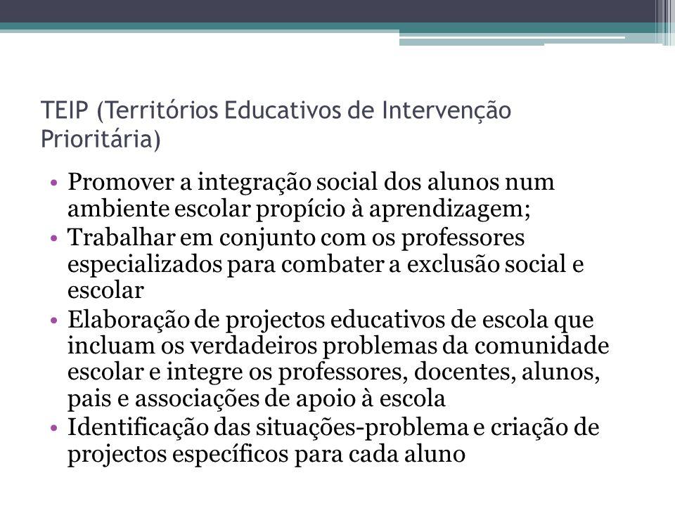 TEIP (Territórios Educativos de Intervenção Prioritária) Promover a integração social dos alunos num ambiente escolar propício à aprendizagem; Trabalh