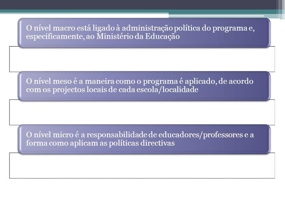 O nível macro está ligado à administração política do programa e, especificamente, ao Ministério da Educação O nível meso é a maneira como o programa