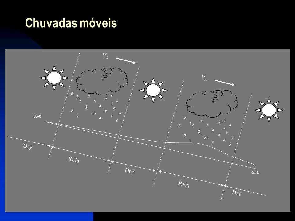 Chuvadas móveis Rain Dry X=0 X=L VSVS VSVS