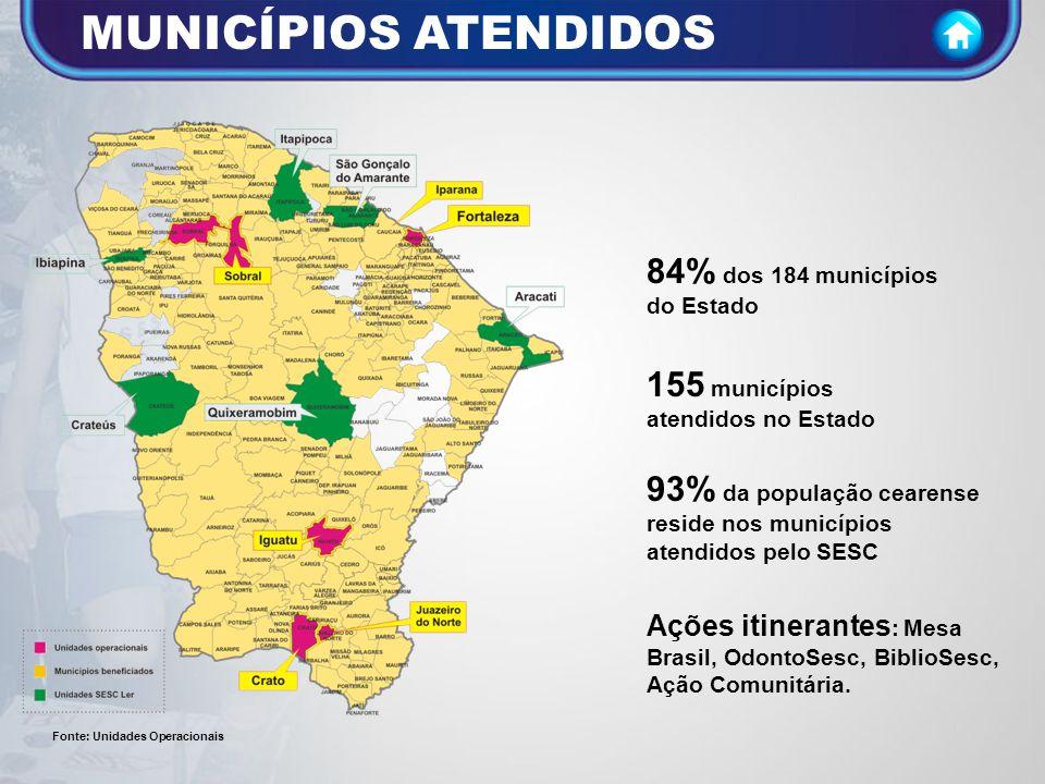 PARTICIPAÇÃO EM CONSELHOS Fonte: DPS e Unidades Operacionais Espaço de diálogo para proposição de políticas públicas e ações modelares no campo social.