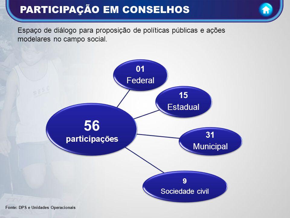 ETAPAS DO PLANEJAMENTO JULHO SETEMBRO Encontro de planejamento ago/09 NOVEMBROOUTUBRO