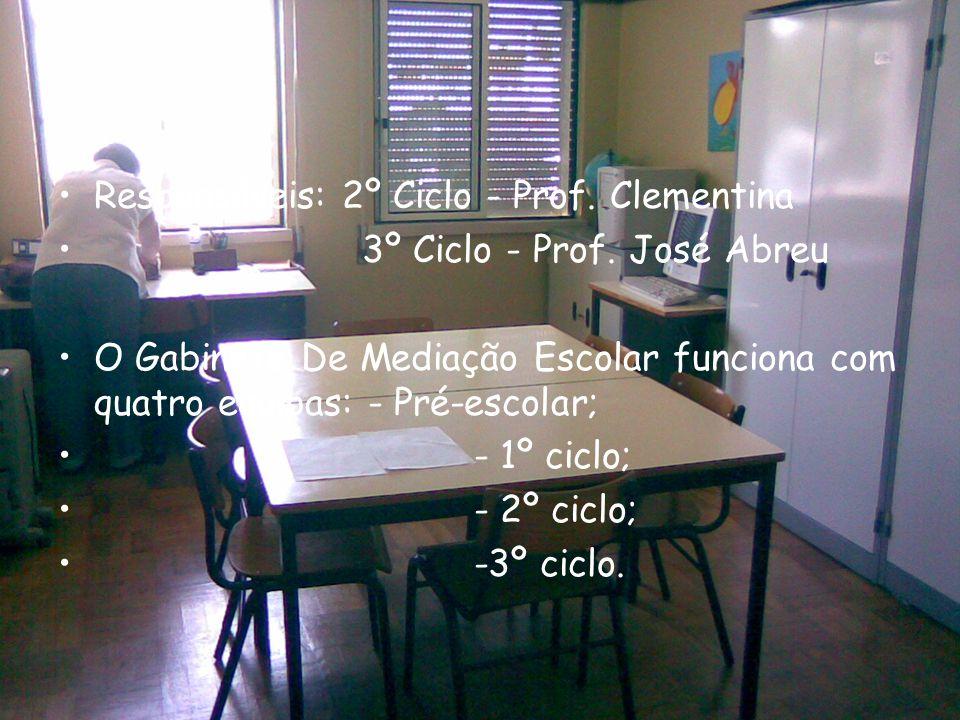 Responsáveis: 2º Ciclo - Prof. Clementina 3º Ciclo - Prof. José Abreu O Gabinete De Mediação Escolar funciona com quatro equipas: - Pré-escolar; - 1º