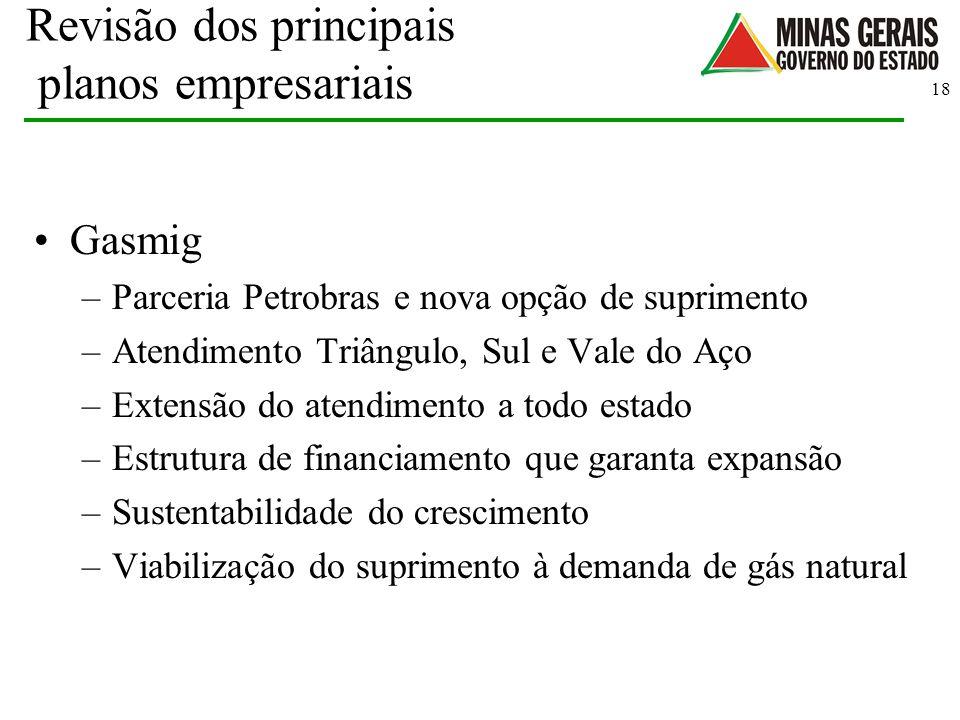 18 Revisão dos principais planos empresariais Gasmig –Parceria Petrobras e nova opção de suprimento –Atendimento Triângulo, Sul e Vale do Aço –Extensã