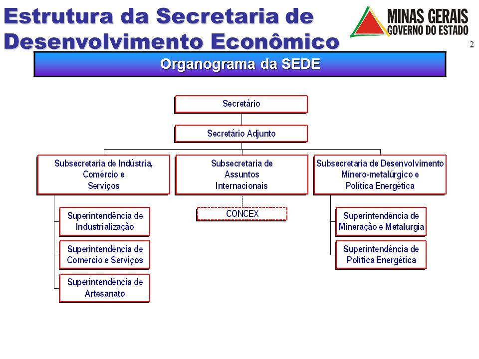 13 Paradigma dos conceitos de gestão em MG  Estado promotor / facilitador / descomplicador  Senso de iniciativa, ousadia e inovação  Administração pública empreendedora