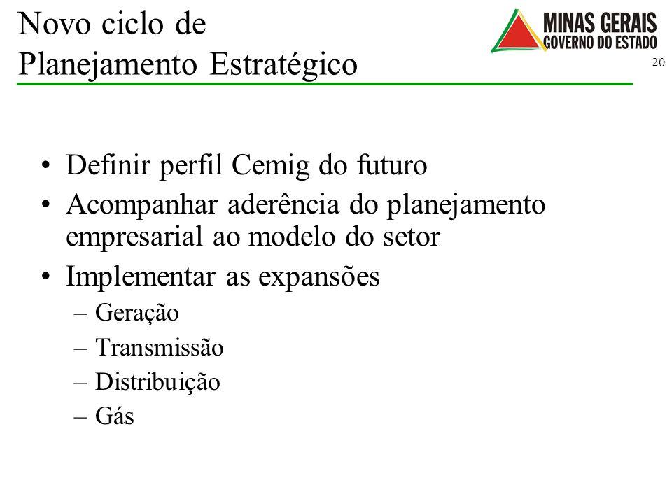 20 Novo ciclo de Planejamento Estratégico Definir perfil Cemig do futuro Acompanhar aderência do planejamento empresarial ao modelo do setor Implement
