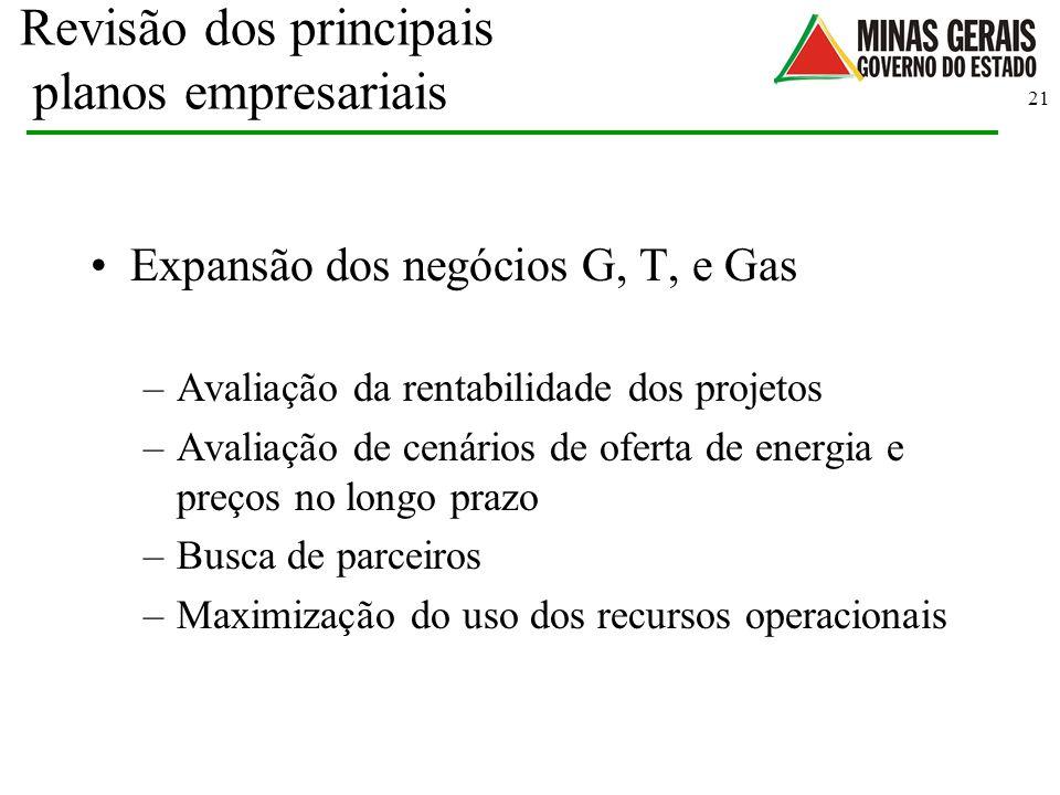21 Revisão dos principais planos empresariais Expansão dos negócios G, T, e Gas –Avaliação da rentabilidade dos projetos –Avaliação de cenários de ofe