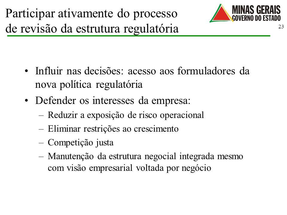 23 Participar ativamente do processo de revisão da estrutura regulatória Influir nas decisões: acesso aos formuladores da nova política regulatória De