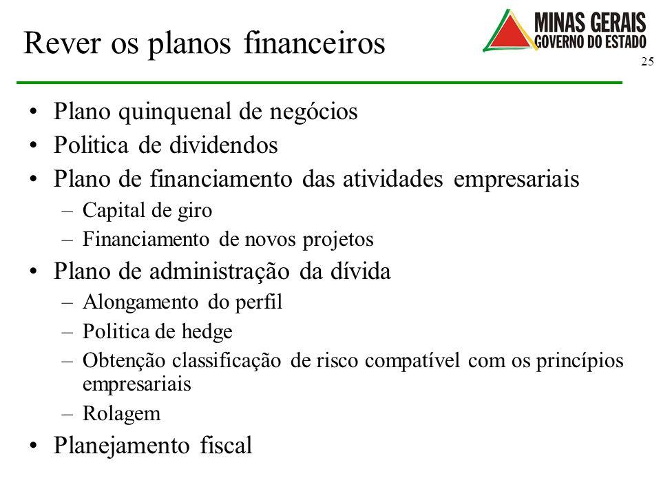 25 Rever os planos financeiros Plano quinquenal de negócios Politica de dividendos Plano de financiamento das atividades empresariais –Capital de giro