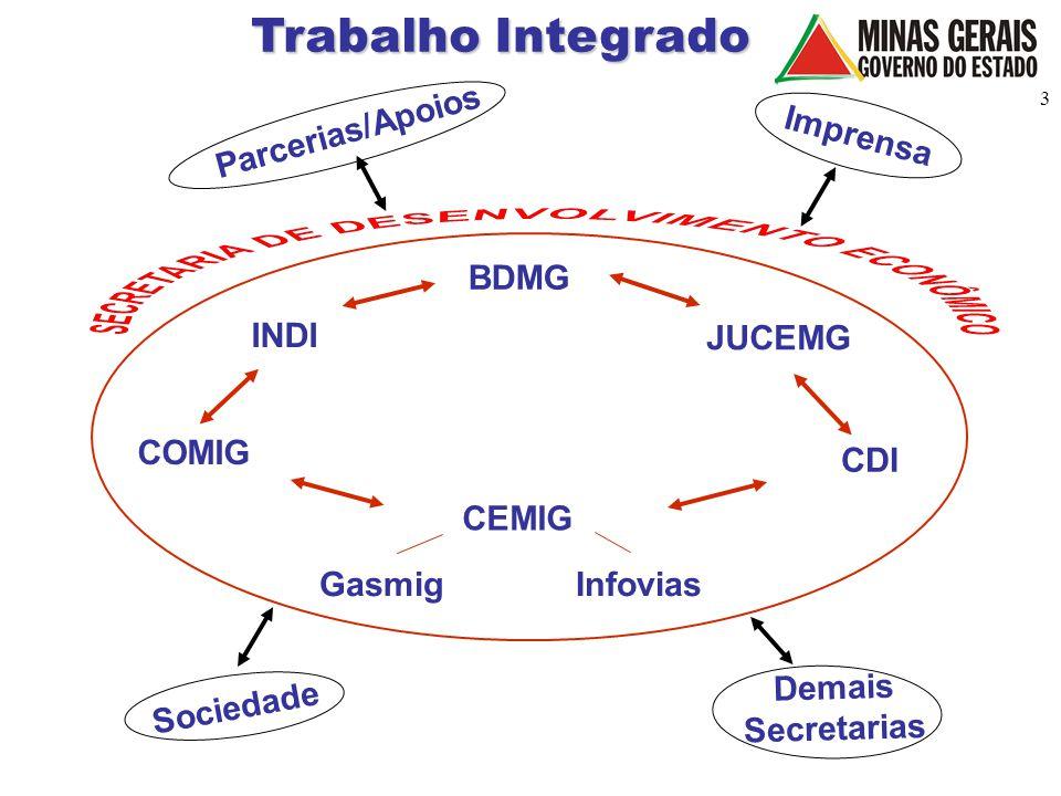 3 Trabalho Integrado COMIG CEMIG Gasmig Infovias BDMG INDI CDI JUCEMG Parcerias/Apoios Imprensa Sociedade Demais Secretarias