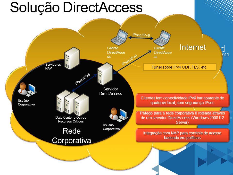 Servidor DirectAccess Cliente DirectAcce ss IPsec/IPv6 Data Center e Outros Recursos Críticos Servidores NAP Internet Usuário Corporativo Rede Corporativa Usuário Corporativo IPsec/IPv6 Clientes tem conectividade IPv6 transparente de qualquer local, com segurança IPsec Tráfego para a rede corporativa é roteada através de um servidor DirectAccess (Windows 2008 R2 Server) Integração com NAP para controle de acesso baseado em políticas Solução DirectAccess Túnel sobre IPv4 UDP, TLS, etc.