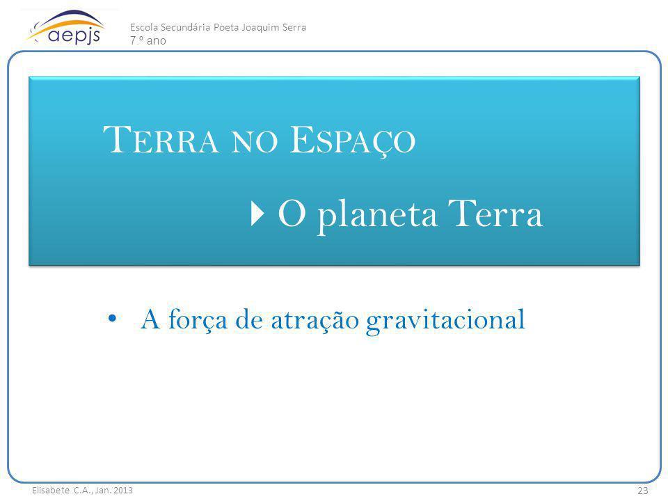 T ERRA NO E SPAÇO  O planeta Terra A força de atração gravitacional Elisabete C.A., Jan. 2013 23 Escola Secundária Poeta Joaquim Serra 7.º ano