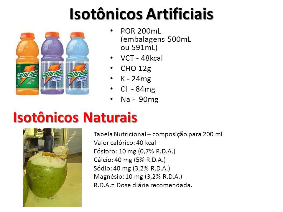 Isotônicos Artificiais POR 200mL (embalagens 500mL ou 591mL) VCT - 48kcal CHO 12g K - 24mg Cl - 84mg Na - 90mg Isotônicos Naturais Tabela Nutricional – composição para 200 ml Valor calórico: 40 kcal Fósforo: 10 mg (0,7% R.D.A.) Cálcio: 40 mg (5% R.D.A.) Sódio: 40 mg (3,2% R.D.A.) Magnésio: 10 mg (3,2% R.D.A.) R.D.A.= Dose diária recomendada.