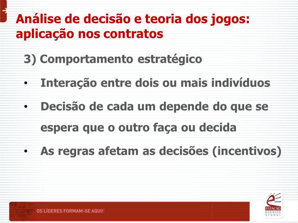 Análise de decisão e teoria dos jogos: aplicação nos contratos 3) Comportamento estratégico Interação entre dois ou mais indivíduos Decisão de cada um depende do que se espera que o outro faça ou decida As regras afetam as decisões (incentivos)