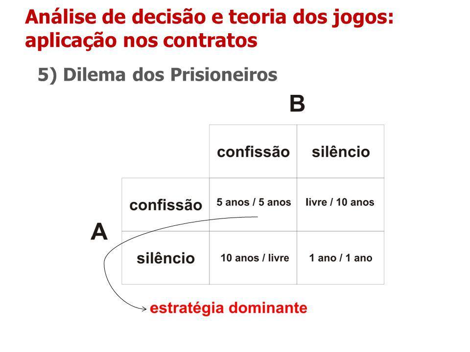 Análise de decisão e teoria dos jogos: aplicação nos contratos 5) Dilema dos Prisioneiros
