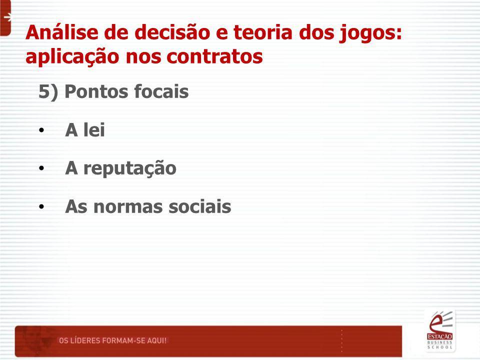5) Pontos focais A lei A reputação As normas sociais