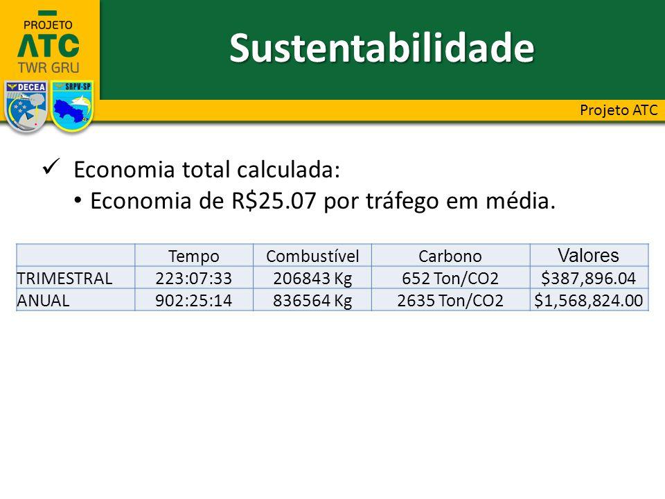 Economia total calculada: Economia de R$25.07 por tráfego em média.