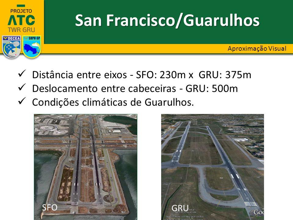 Distância entre eixos - SFO: 230m x GRU: 375m Deslocamento entre cabeceiras - GRU: 500m Condições climáticas de Guarulhos.