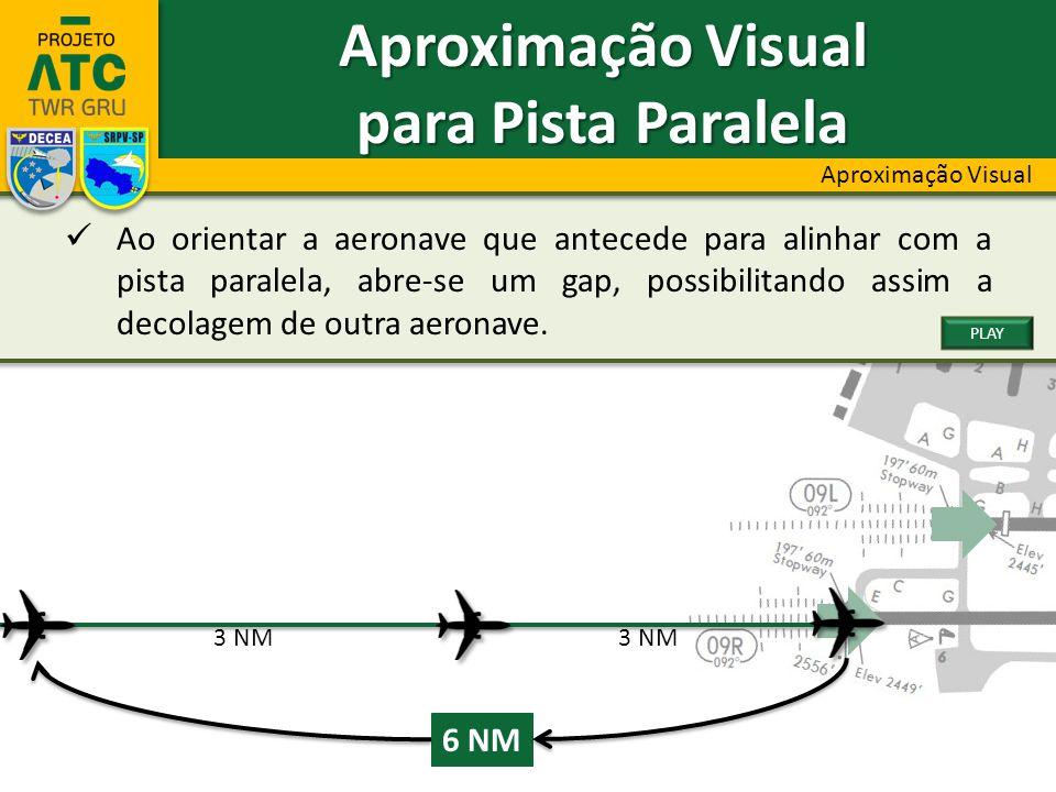3 NM 6 NM Aproximação Visual para Pista Paralela Aproximação Visual Ao orientar a aeronave que antecede para alinhar com a pista paralela, abre-se um gap, possibilitando assim a decolagem de outra aeronave.